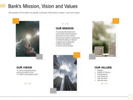 Banks Mission Vision And Values Practices M1780 Ppt Powerpoint Presentation Summary Information
