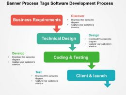 Banner Process Tags Software Development Process Flat Powerpoint Design