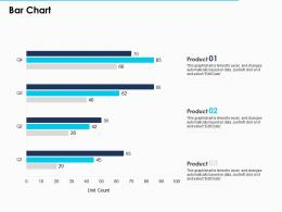 Bar Chart American Financial Crisis Ppt Powerpoint Presentation Gallery Demonstration