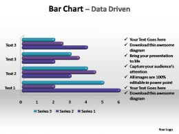 bar chart data driven editable powerpoint templates