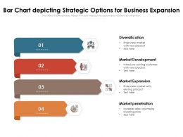 Bar Chart Depicting Strategic Options For Business Expansion