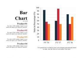 Bar Chart Example Of Ppt Presentation