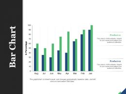 Bar Chart Finance Marketing Management Investment Analysis