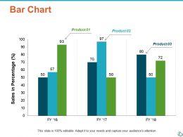 Bar Chart Finance Ppt Show Infographic Template