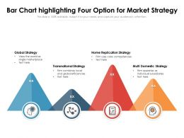 Bar Chart Highlighting Four Option For Market Strategy