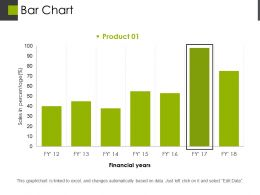 Bar Chart Powerpoint Graphics 1