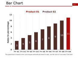 Bar Chart Powerpoint Slide Presentation Tips