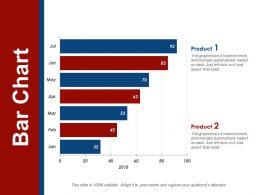 Bar Chart PowerPoint Slides