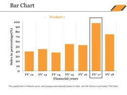Bar Chart Ppt Background Images