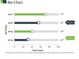 Bar Chart Ppt Example File