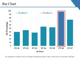 Bar Chart Ppt Examples
