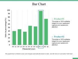 Bar Chart Ppt File Example File