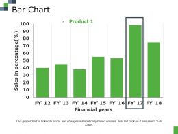 Bar Chart Ppt File Summary