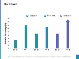 Bar Chart Ppt Inspiration Design Inspiration