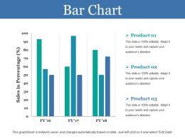 Bar Chart Ppt Model