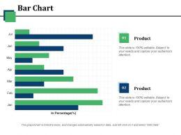 Bar Chart Ppt Portfolio