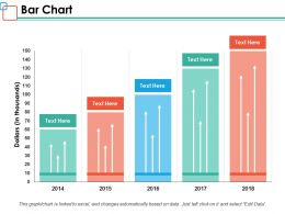 Bar Chart Ppt Powerpoint Presentation Inspiration Images