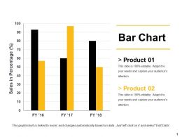 Bar Chart Ppt Professional