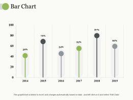 Bar Chart Ppt Professional Designs Download