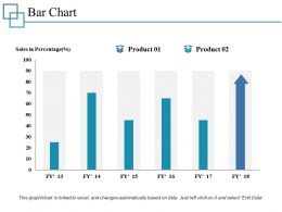 Bar Chart Ppt Professional Guidelines