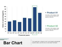 Bar Chart Ppt Samples Download