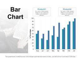 Bar Chart Ppt Show Design Templates