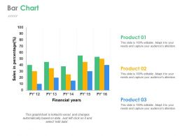 Bar Chart Ppt Slide Design