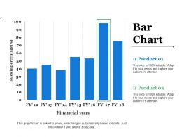 Bar Chart Ppt Slides Summary
