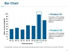 Bar Chart Ppt Slides Visual Aids