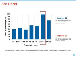 Bar Chart Ppt Styles Master Slide