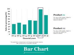 Bar Chart Ppt Summary Grid