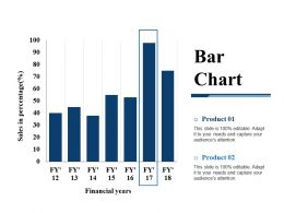 Bar Chart Ppt Templates