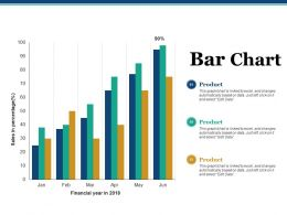 Bar Chart Ppt Visual Aids Infographic Template