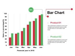 Bar Chart Ppt Visual Aids Infographics
