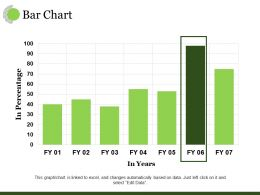 Bar Chart Ppt Visual Aids Show