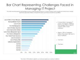 Bar Chart Representing Challenges Faced In Managing IT Project