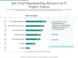 Bar Chart Representing Reasons For IT Project Failure