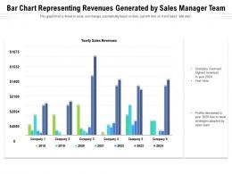 Bar Chart Representing Revenues Generated By Sales Manager Team