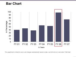 Bar Chart Sample Ppt Files