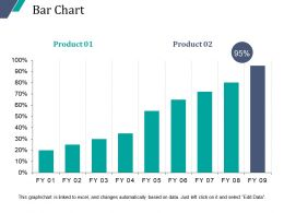 Bar Chart Sample Ppt Presentation
