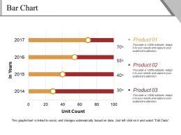Bar Chart Template 3 Powerpoint Slide Backgrounds