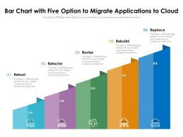 Bar Chart With Five Option To Migrate Applications To Cloud