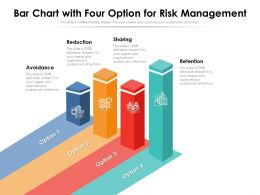 Bar Chart With Four Option For Risk Management