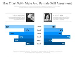 Bar Chart With Male And Female Skill Assessment Powerpoint Slides
