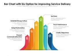 Bar Chart With Six Option For Improving Service Delivery