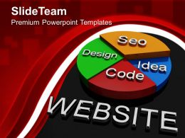Bar Charts Graphs Website Business Powerpoint Templates And Themes