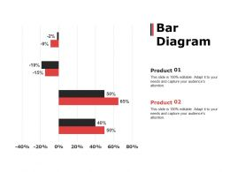 Bar Diagram Ppt Powerpoint Presentation Diagram Graph Charts