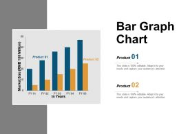 Bar Graph Chart Ppt Powerpoint Presentation Model Samples