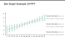 Bar Graph Example Of Ppt