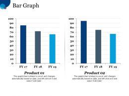 Bar Graph Finance Marketing Management Investment Analysis